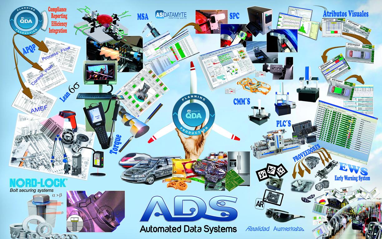 ads-qda-mapa