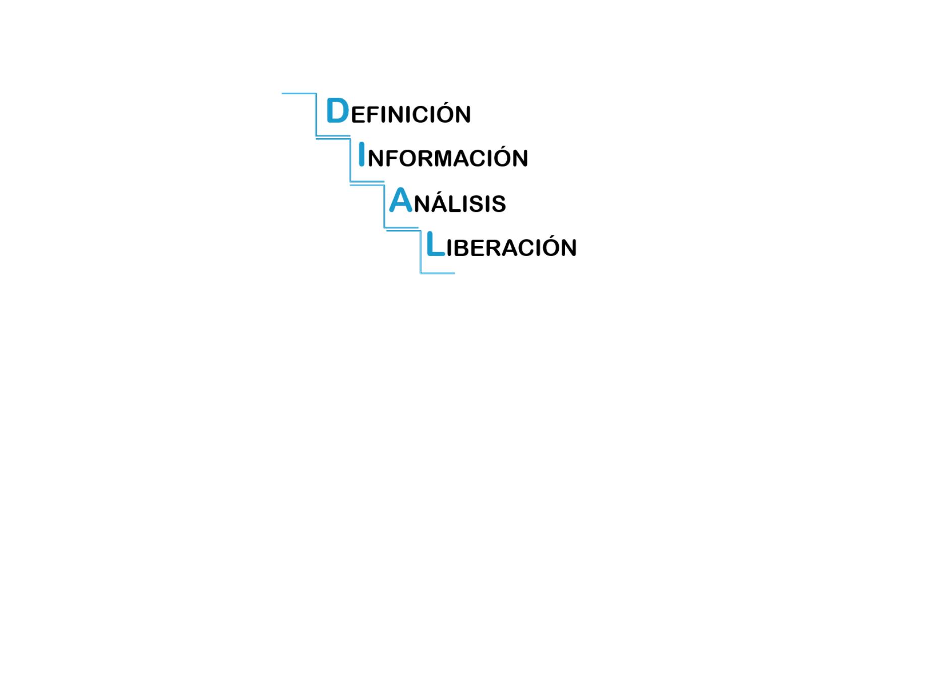 Conoce nuestra metodología DIAL en las capacitaciones para GreenBelt 4.0